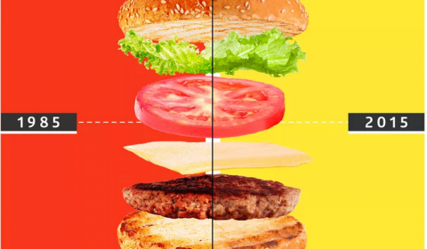Interactive  How Much Did Your Favorite Burger Cost 30 Years Ago    Eater